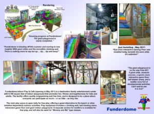 Family Entertainment Center Installations - FEC - Funderdome-FEC