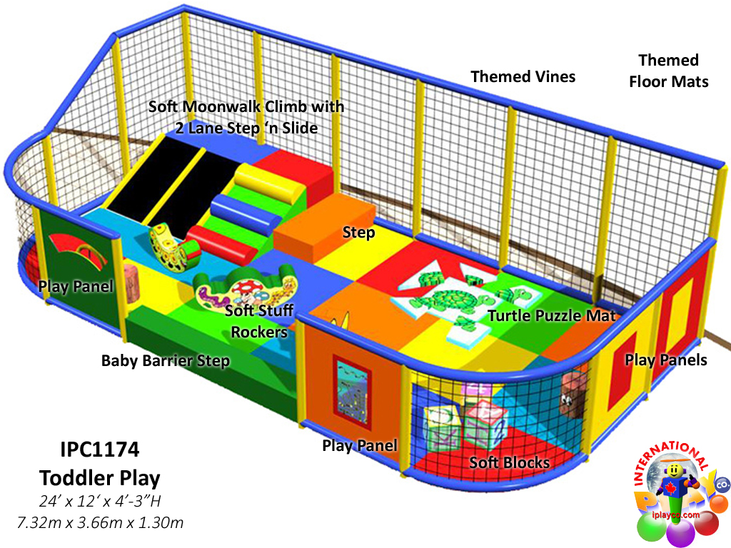 IPC1174, Indoor Playground Equipment, Contained Play Equipment